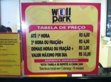 Procon notifica 67 estacionamentos irregulares em Salvador