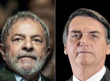Paraná Pesquisa: Bolsonaro lidera na Bahia sem Lula; petista tem 43,4% das intenções de voto