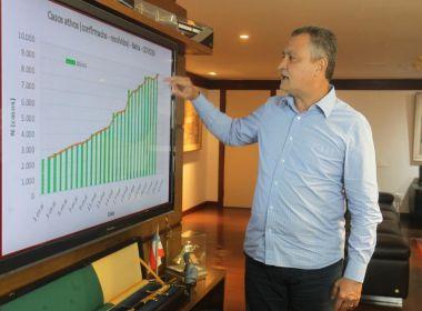 'Não recomendo participar', diz Rui Costa sobre protestos em meio à pandemia